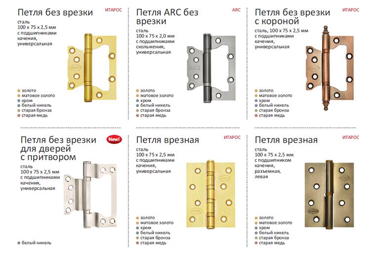 Дверные петли - конструкции